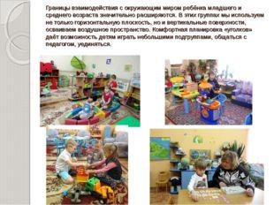 Границы взаимодействия с окружающим миром ребёнка младшего и среднего возраст