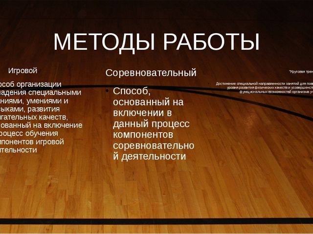 МЕТОДЫ РАБОТЫ Соревновательный Способ, основанный на включении в данный проце...