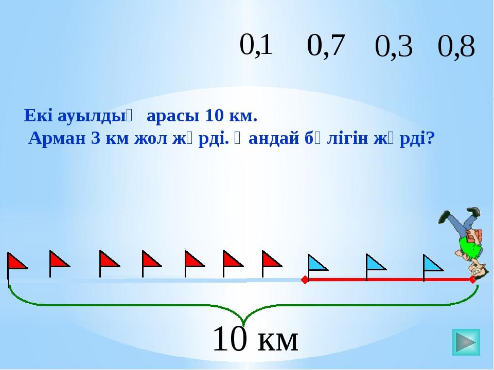 Екі ауылдың арасы 10 км. Арман 3 км жол жүрді. Қандай бөлігін жүрді? 10 км Ма...
