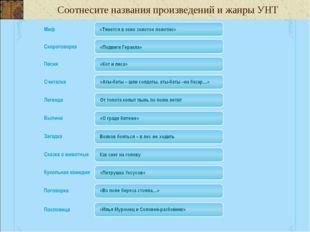 Соотнесите названия произведений и жанры УНТ