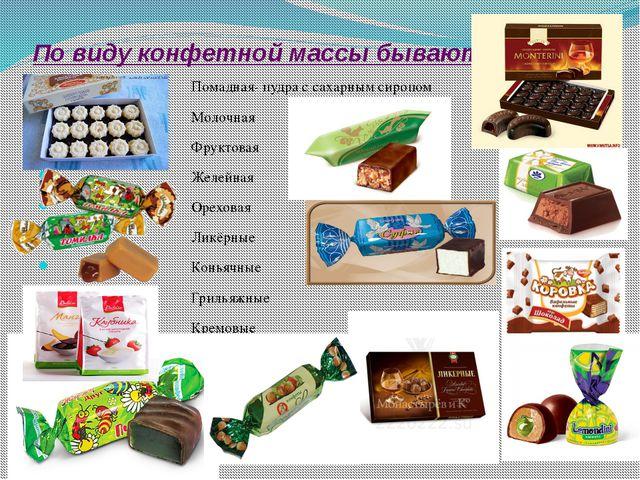 По виду конфетной массы бывают: Помадная- пудра с сахарным сиропом Молочная Ф...