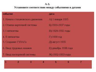 А-3. Установите соответствие между событиями и датами событие дата 1. Начало