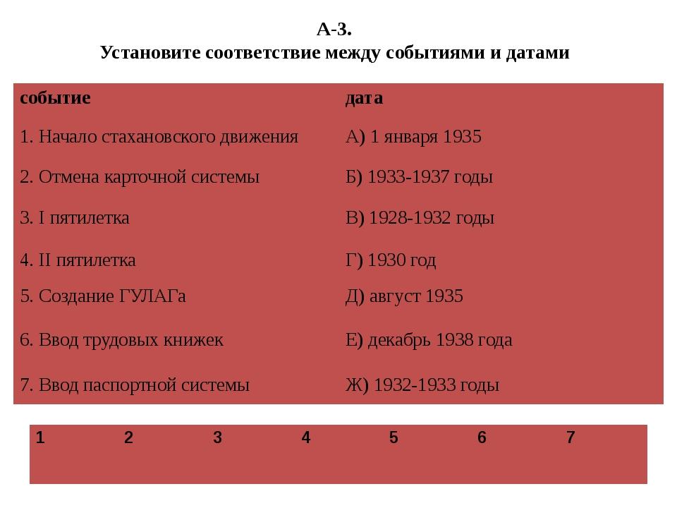 А-3. Установите соответствие между событиями и датами событие дата 1. Начало...