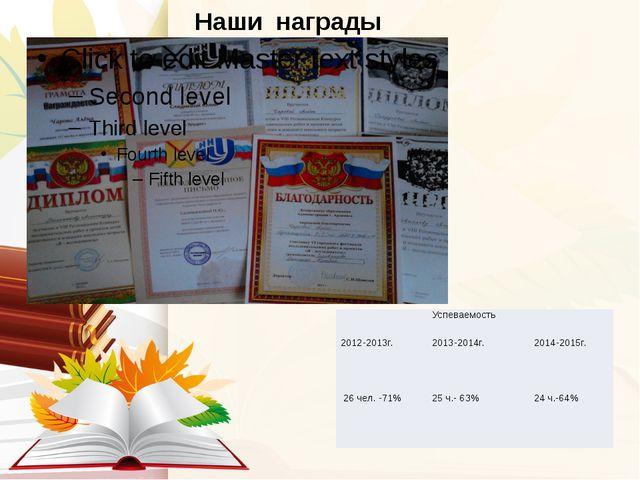 Наши награды Успеваемость 2012-2013г. 2013-2014г. 2014-2015г. 26 чел. -71% 25...