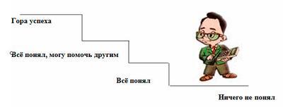 http://fml17.ck.ua/images/0/f/shkola_1.jpg