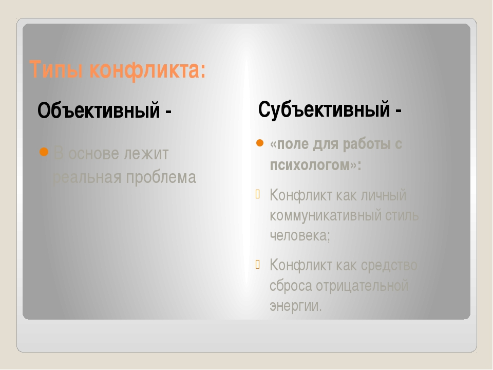 Типы конфликта: Объективный - Субъективный - В основе лежит реальная проблема...