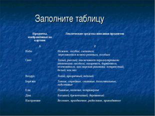 Заполните таблицу Предметы, изображённые на картинеЛексические средства опис