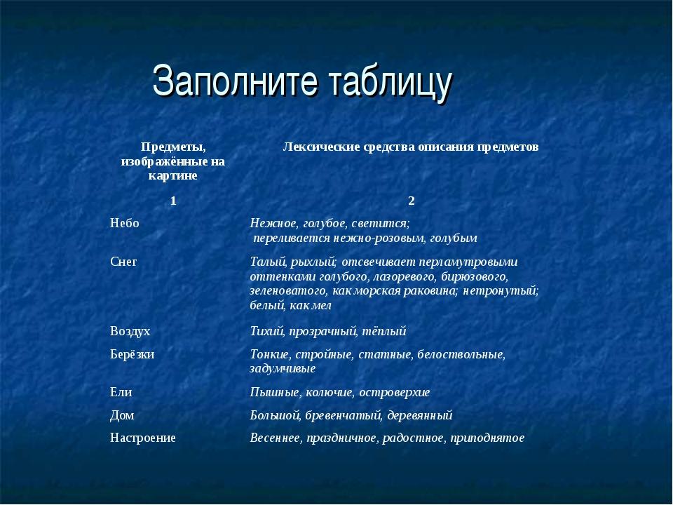 Заполните таблицу Предметы, изображённые на картинеЛексические средства опис...