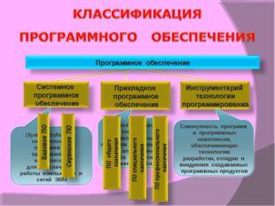 (System Software) - совокупность программ и программных комплексов для обеспе