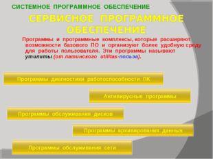 СИСТЕМНОЕ ПРОГРАММНОЕ ОБЕСПЕЧЕНИЕ Программы и программные комплексы, которые