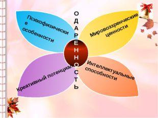 Психофизические особенности О Д А Р Е Н Н О С Т Ь Мировоззренческие ценности