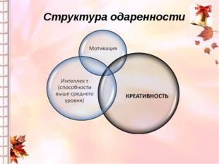 Структура одаренности