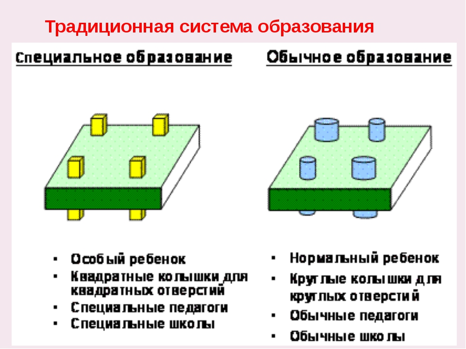 Традиционная система образования