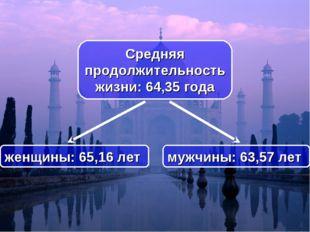 Средняя продолжительность жизни: 64,35 года мужчины: 63,57 лет женщины: 65,16