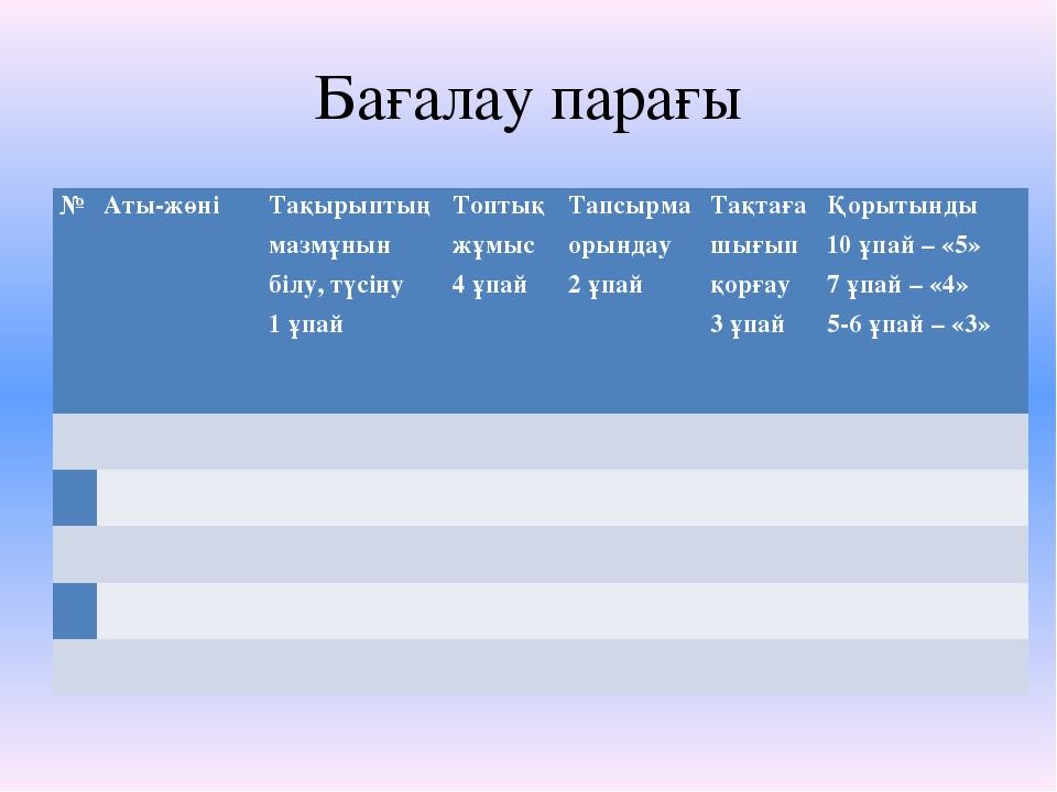 Бағалау парағы № Аты-жөні Тақырыптың мазмұнын білу, түсіну 1 ұпай Топтық жұмы...
