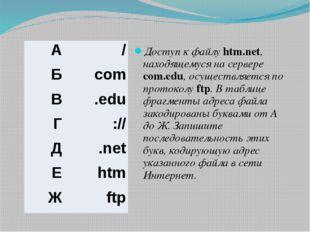Доступ к файлу htm.net, находящемуся на сервере com.edu, осуществляется по пр