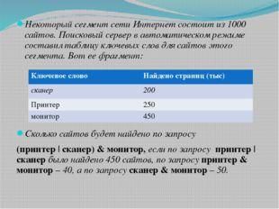 Некоторый сегмент сети Интернет состоит из 1000 сайтов. Поисковый сервер в ав