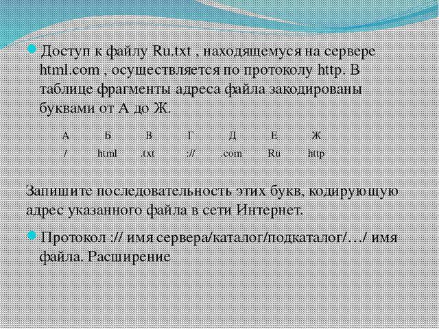 Доступ к файлу Ru.txt , находящемуся на сервере html.com , осуществляется по...