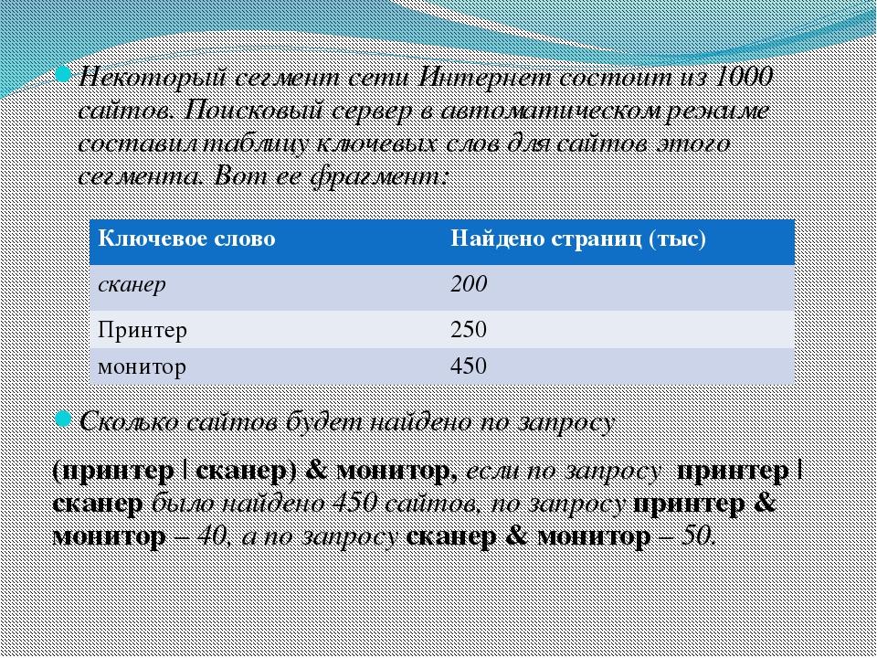 Некоторый сегмент сети Интернет состоит из 1000 сайтов. Поисковый сервер в ав...