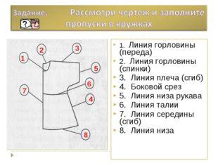 1. Линия горловины (переда) 2. Линия горловины (спинки) 3. Линия плеча (сгиб)