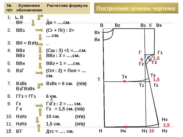 В В4 В3 В2 В1 В5 Г Г1 Г4 Г3 Г2 Т Т4 Н4 Н1 Н2 Н3 Н Т1 Т2 Т3 6 1,5 1,5 1,5 10 6...
