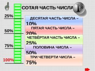 СОТАЯ ЧАСТЬ ЧИСЛА – ДЕСЯТАЯ ЧАСТЬ ЧИСЛА – 10% ПЯТАЯ ЧАСТЬ ЧИСЛА – 20% ЧЕТВЁР