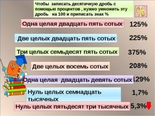 125% 225% 375% 208% 129% 1,7% 5,3% Одна целая двадцать пять сотых Две целых