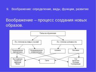 9.Воображение: определение, виды, функции, развитие Воображение – процесс со