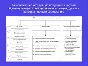 Классификация мотивов, действующих в системе обучения, предполагает деление и