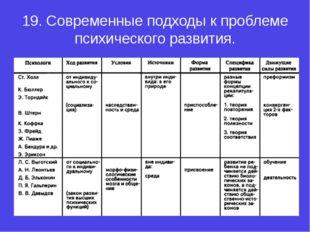 19.Современные подходы к проблеме психического развития.