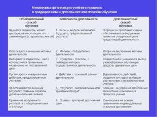 Механизмы организации учебного процесса в традиционном и деятельностном спосо