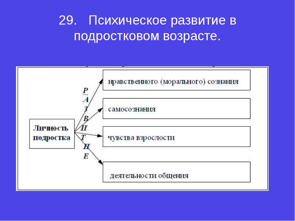 29.Психическое развитие в подростковом возрасте.