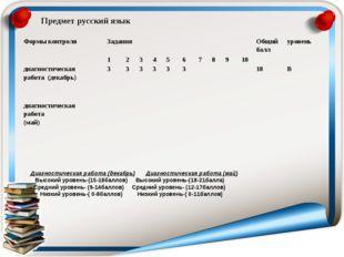 Предмет русский язык Диагностическая работа (декабрь) Диагностическая работа