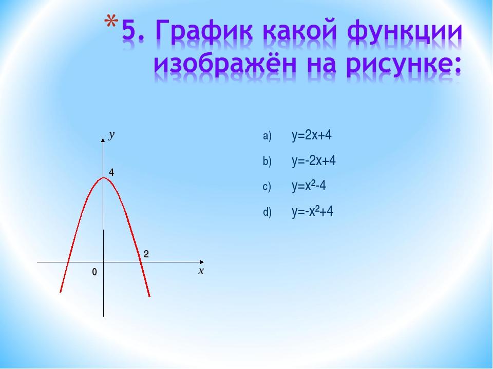 y=2x+4 y=-2x+4 y=x²-4 y=-x²+4 4 2 0