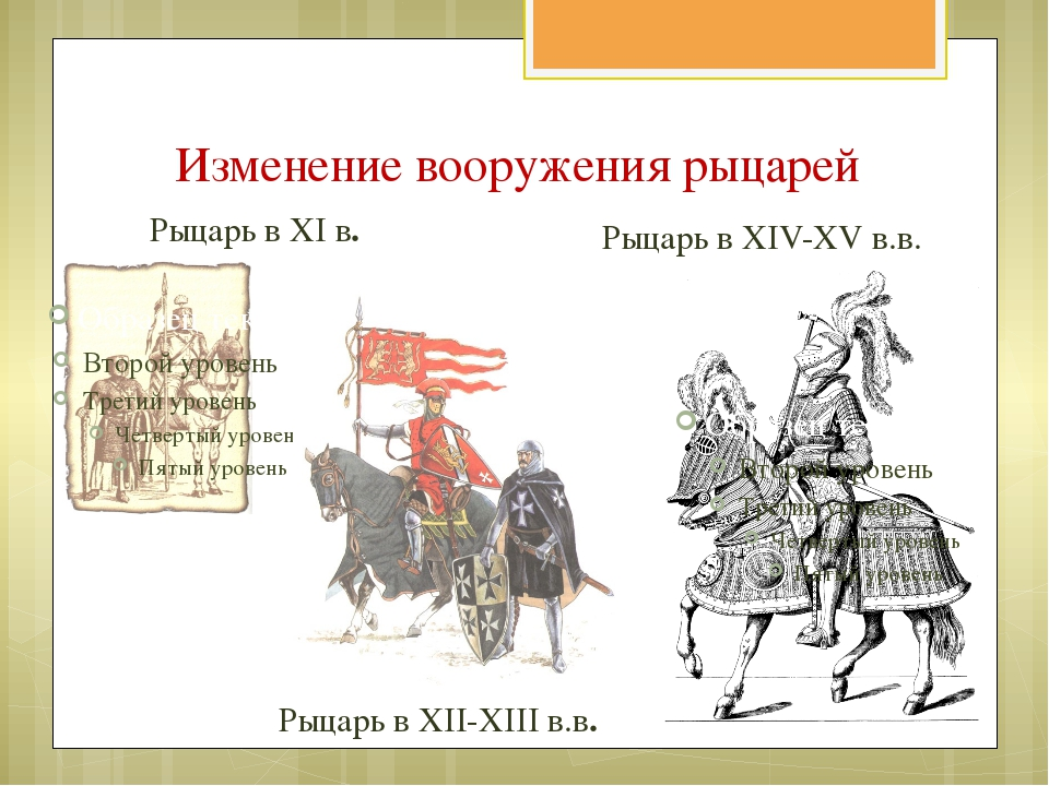 Изменение вооружения рыцарей Рыцарь в XI в. Рыцарь в XIV-XV в.в. Рыцарь в XII...