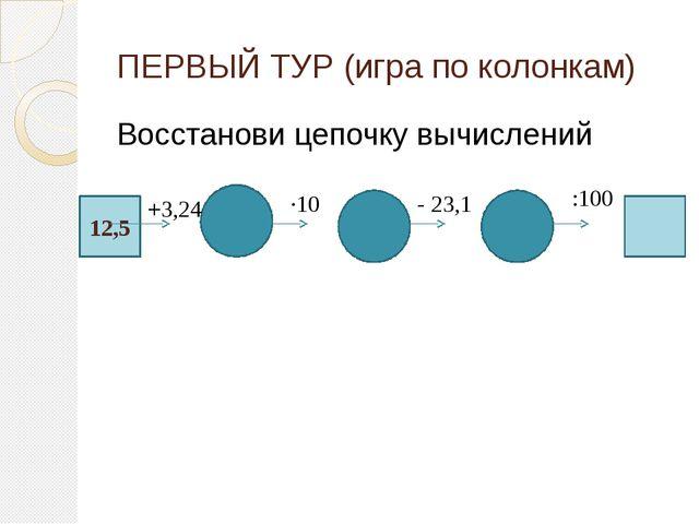 ПЕРВЫЙ ТУР (игра по колонкам) Восстанови цепочку вычислений 12,5 +3,24 ∙10 -...