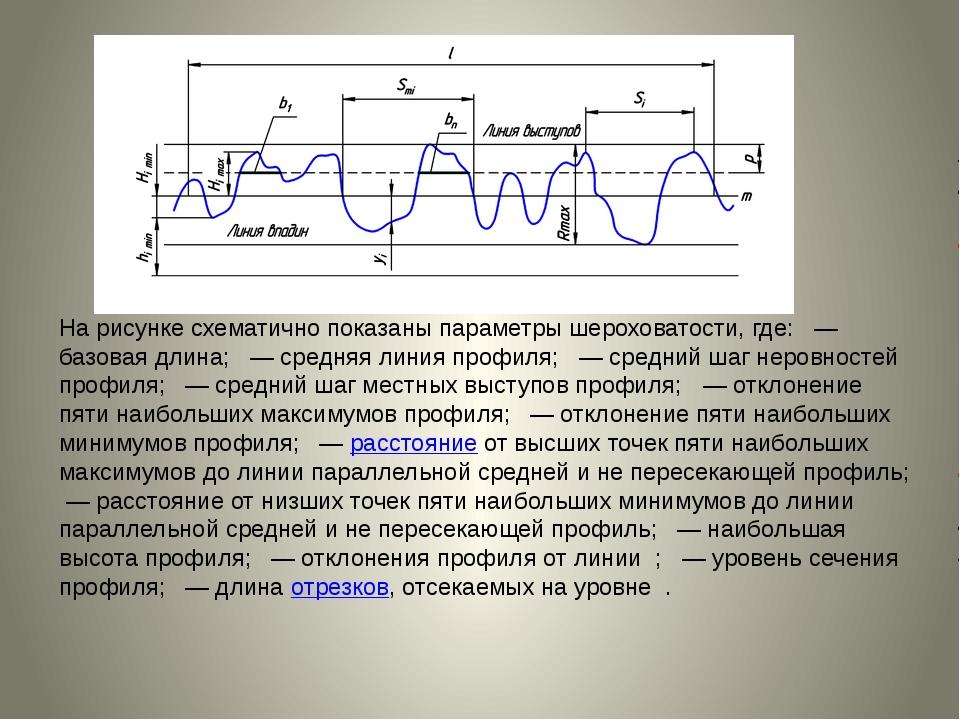 На рисунке схематично показаны параметры шероховатости, где: — базовая длин...