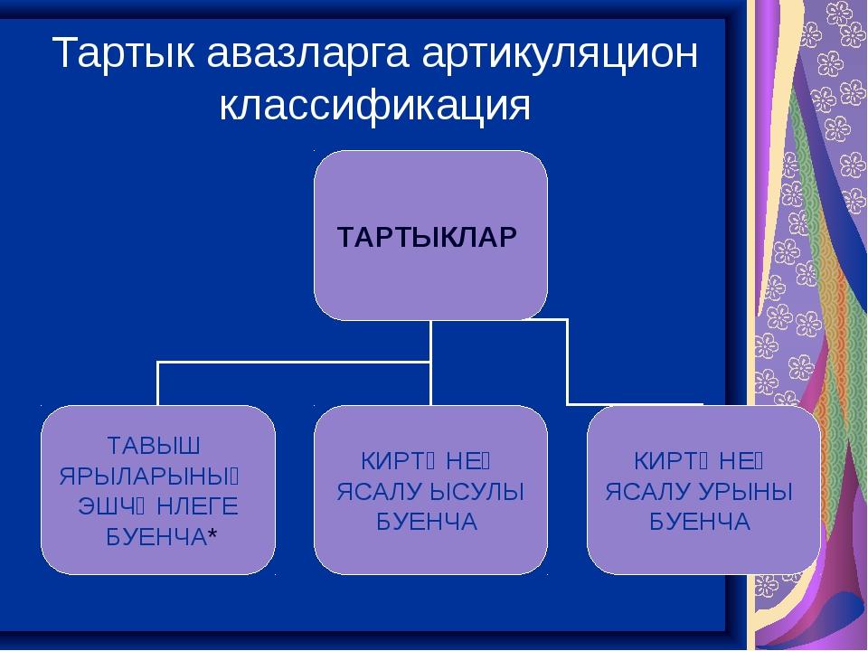 Тартык авазларга артикуляцион классификация