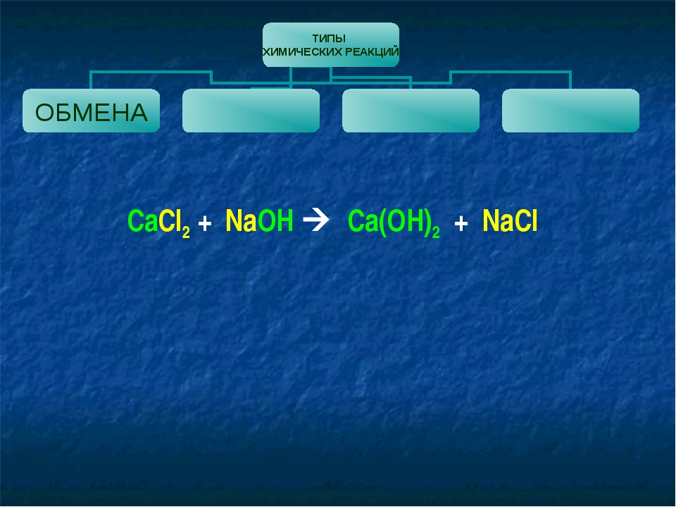 CaCl2 + NaOH  Ca(OH)2 + NaCl