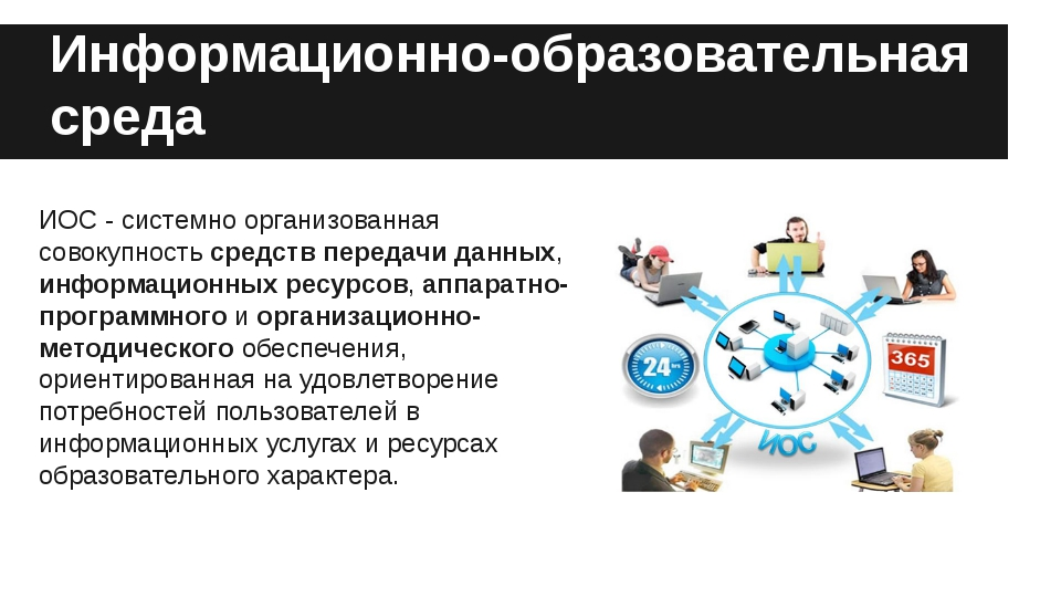 Информационно-образовательная среда ИОС - системно организованная совокупност...