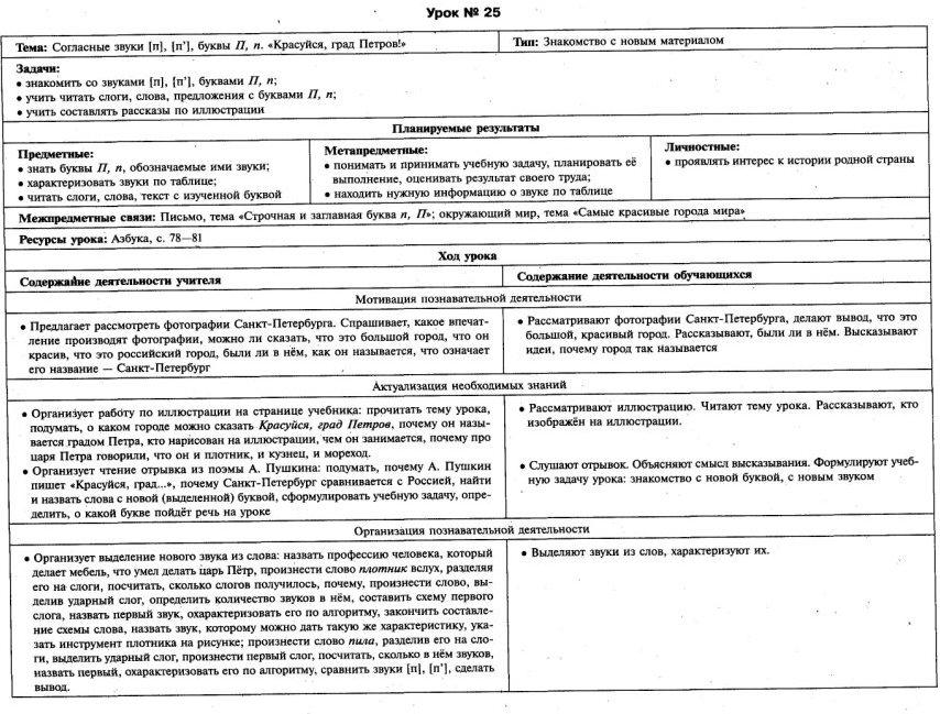 C:\Documents and Settings\Admin\Мои документы\Мои рисунки\1650.jpg