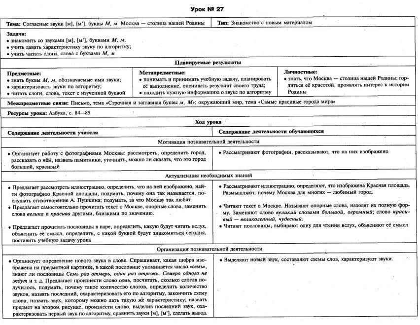 C:\Documents and Settings\Admin\Мои документы\Мои рисунки\1654.jpg