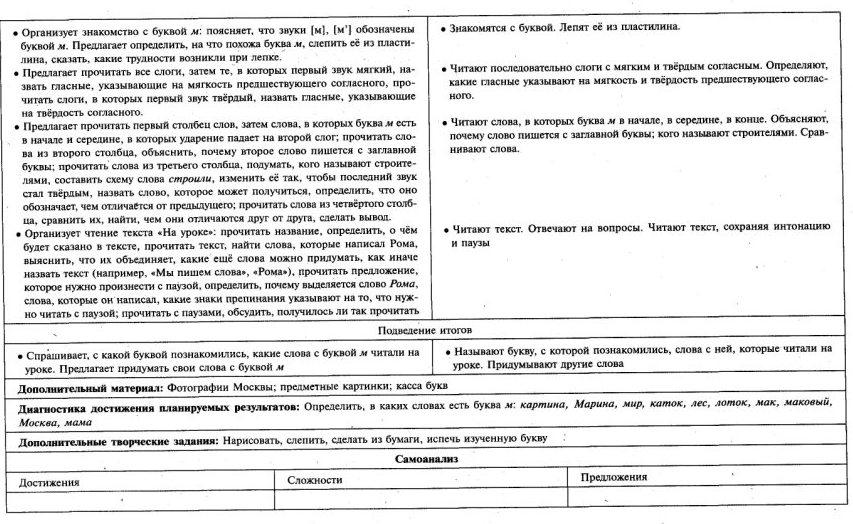 C:\Documents and Settings\Admin\Мои документы\Мои рисунки\1655.jpg