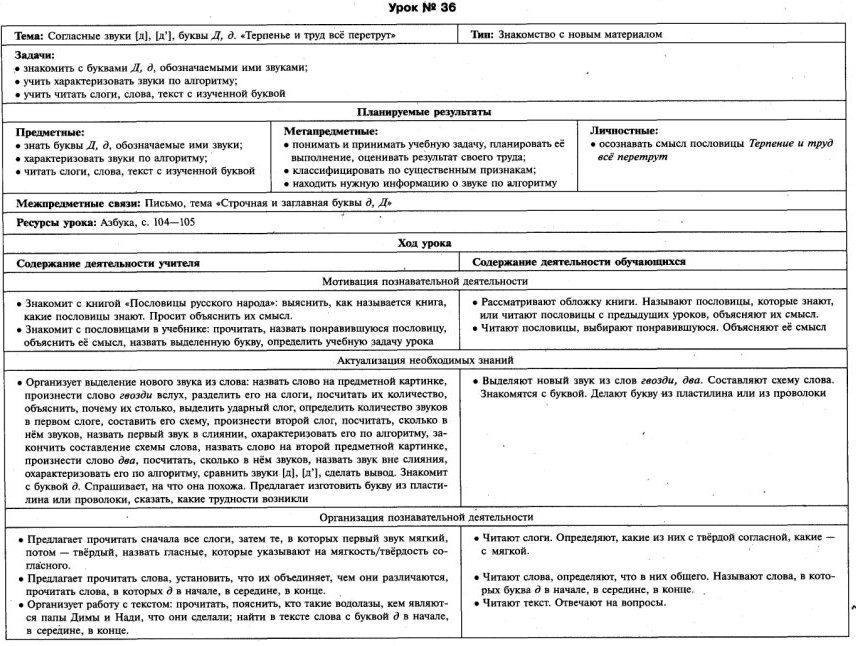 C:\Documents and Settings\Admin\Мои документы\Мои рисунки\1670.jpg