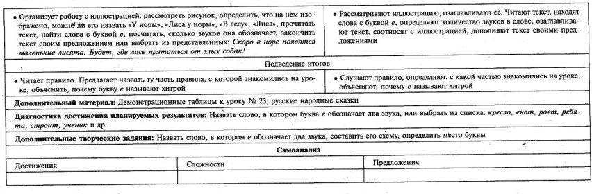 C:\Documents and Settings\Admin\Мои документы\Мои рисунки\1647.jpg