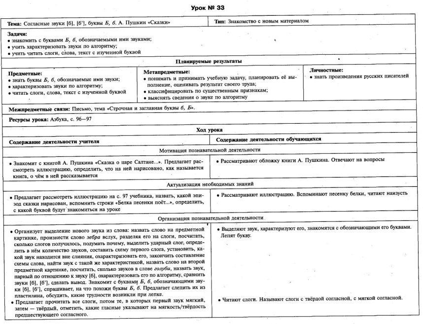 C:\Documents and Settings\Admin\Мои документы\Мои рисунки\1664.jpg