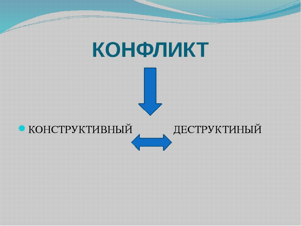 КОНФЛИКТ КОНСТРУКТИВНЫЙ ДЕСТРУКТИНЫЙ