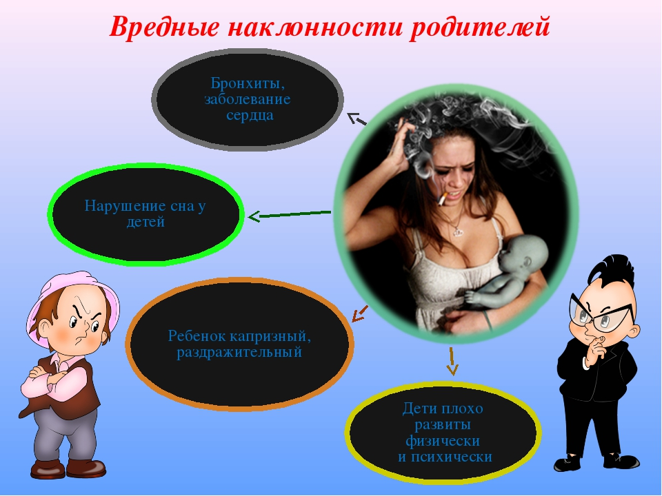 Вредные наклонности родителей Ребенок капризный, раздражительный Нарушение сн...