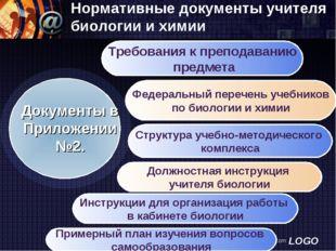 www.themegallery.com Нормативные документы учителя биологии и химии Требовани