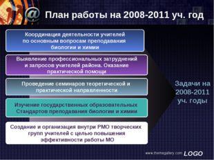 www.themegallery.com План работы на 2008-2011 уч. год Координация деятельност